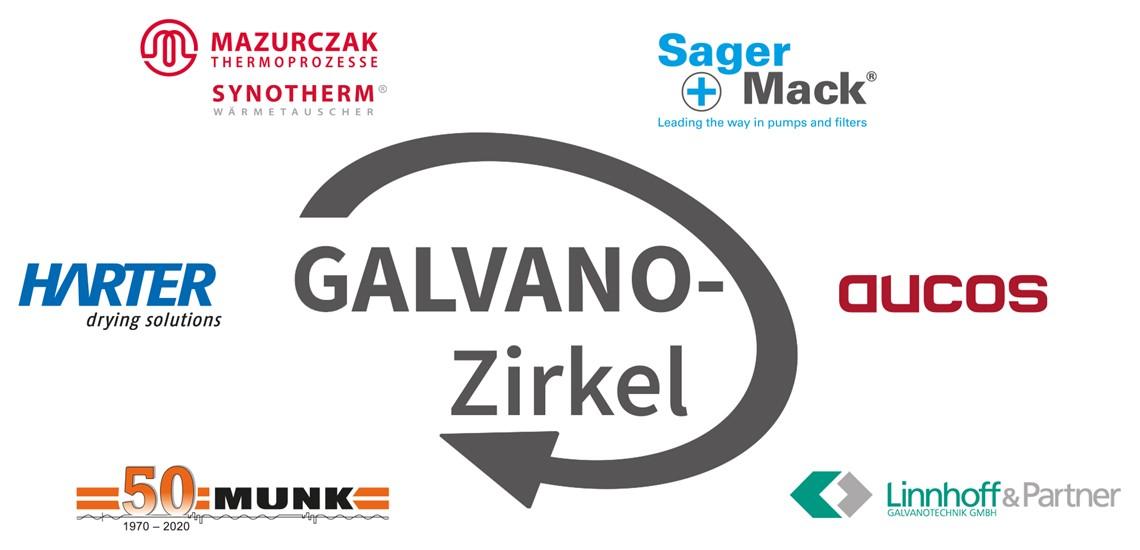Galvano-Zirkel 2020 am 24./25. September 2020